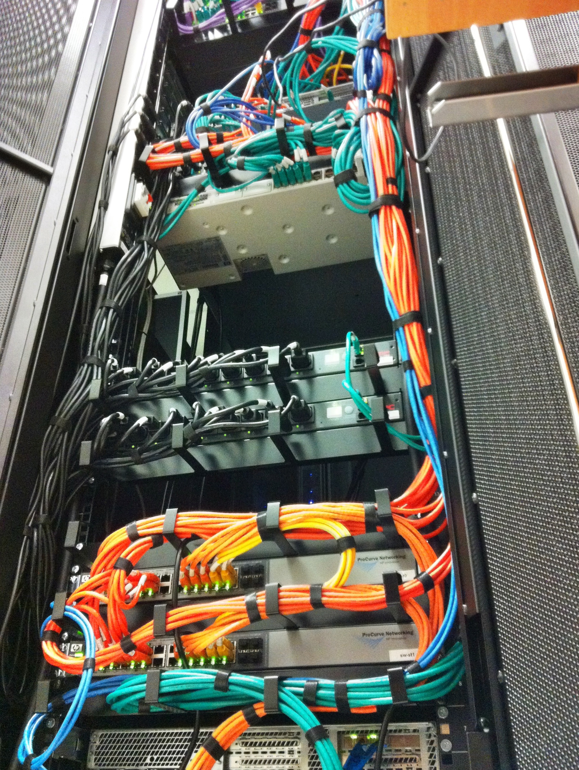 Rack Wire Management | Cable Management Remi Bergsma S Blog