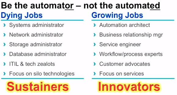 be the automator jobs