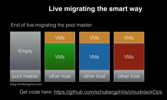 migrate_pool_master