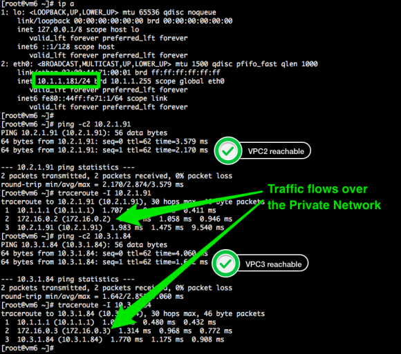 traffic-over-private-network
